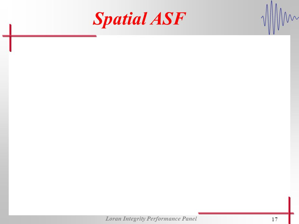 Loran Integrity Performance Panel 17 Spatial ASF