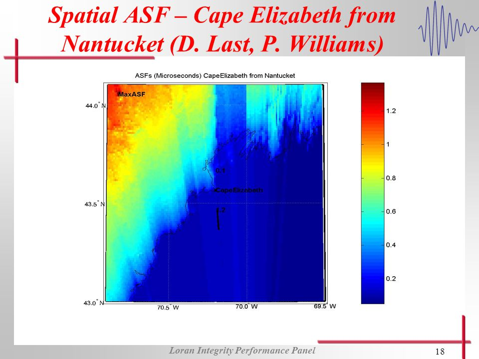 Loran Integrity Performance Panel 18 Spatial ASF – Cape Elizabeth from Nantucket (D.