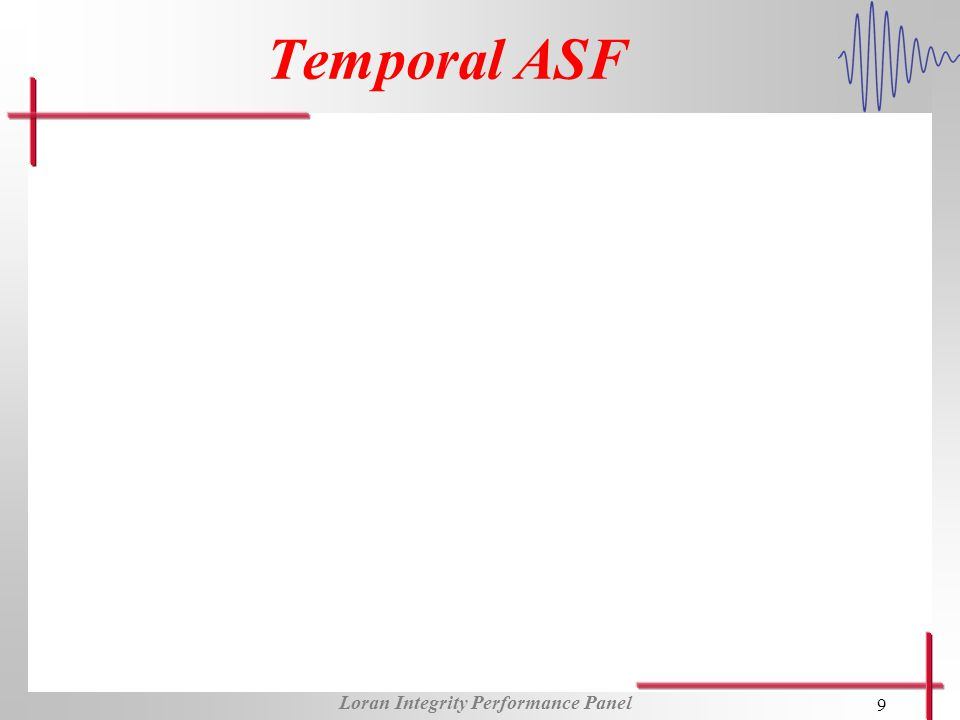 Loran Integrity Performance Panel 9 Temporal ASF