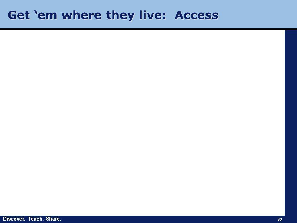 Discover. Teach. Share. Get 'em where they live: Access 22