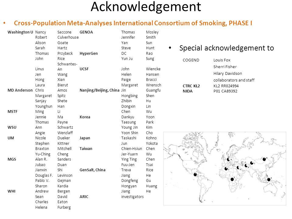 Acknowledgement Cross-Population Meta-Analyses International Consortium of Smoking, PHASE I Washington UNancySacconeGENOAThomasMosley RobertCulverhous