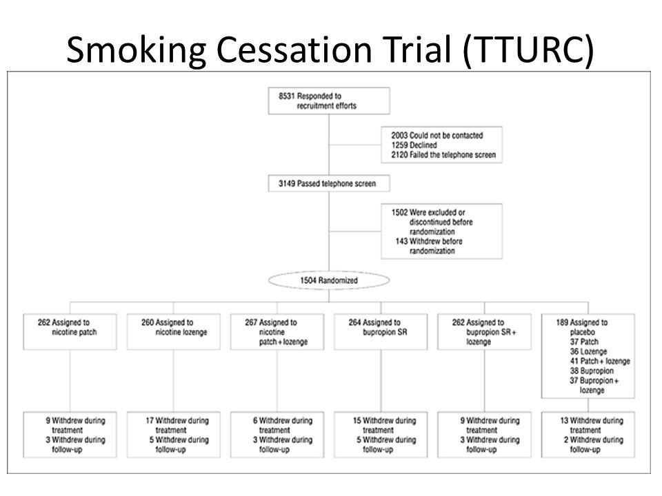 Smoking Cessation Trial (TTURC)