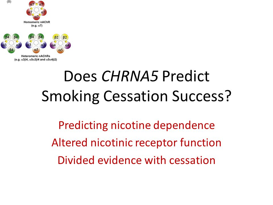 Genetics can predict prognosis & inform treatment Smokers with the low risk haplotype (H1/GC) – quit more successfully without medication – do not benefit from medication Smokers with the high risk haplotype (H3/AC) – have more difficulty quitting without medication – benefit from medication