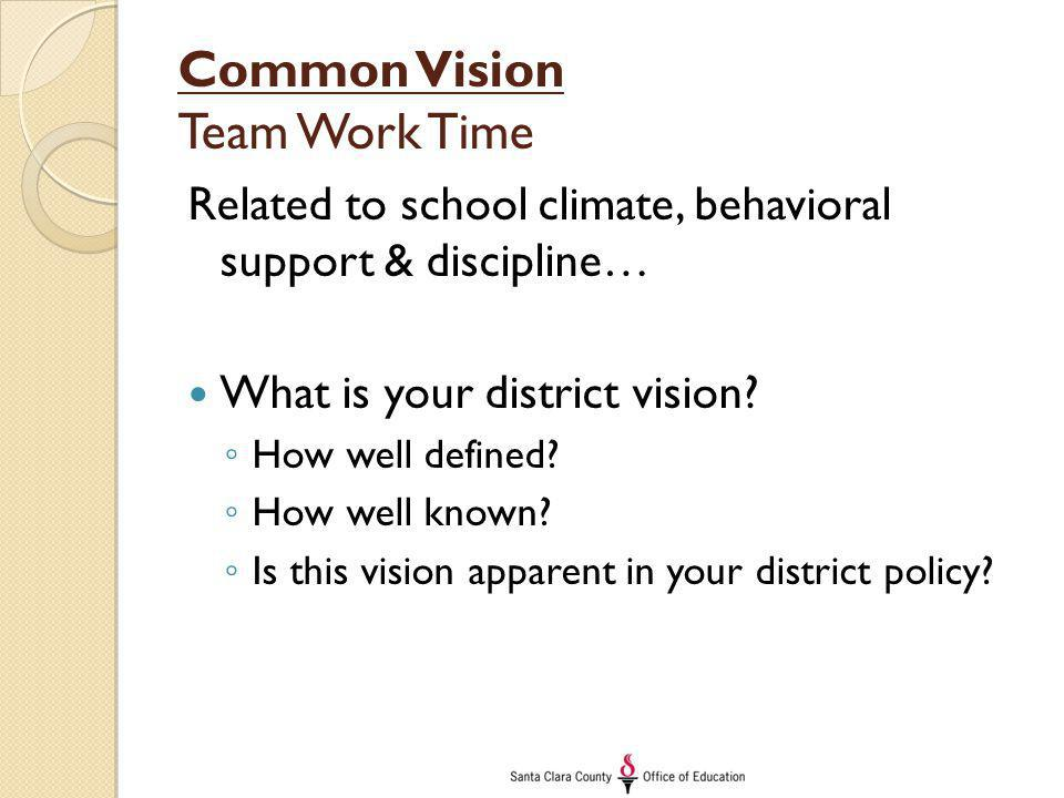 Common Vision Team Work Time Related to school climate, behavioral support & discipline… What is your district vision.