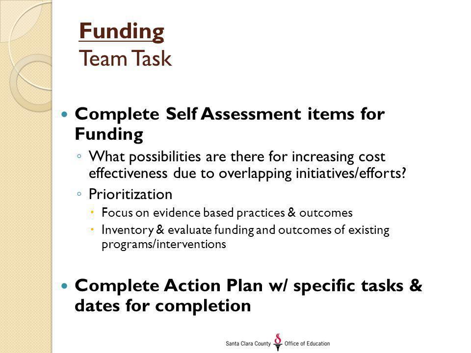 Funding Team Task Complete Self Assessment items for Funding ◦ What possibilities are there for increasing cost effectiveness due to overlapping initi