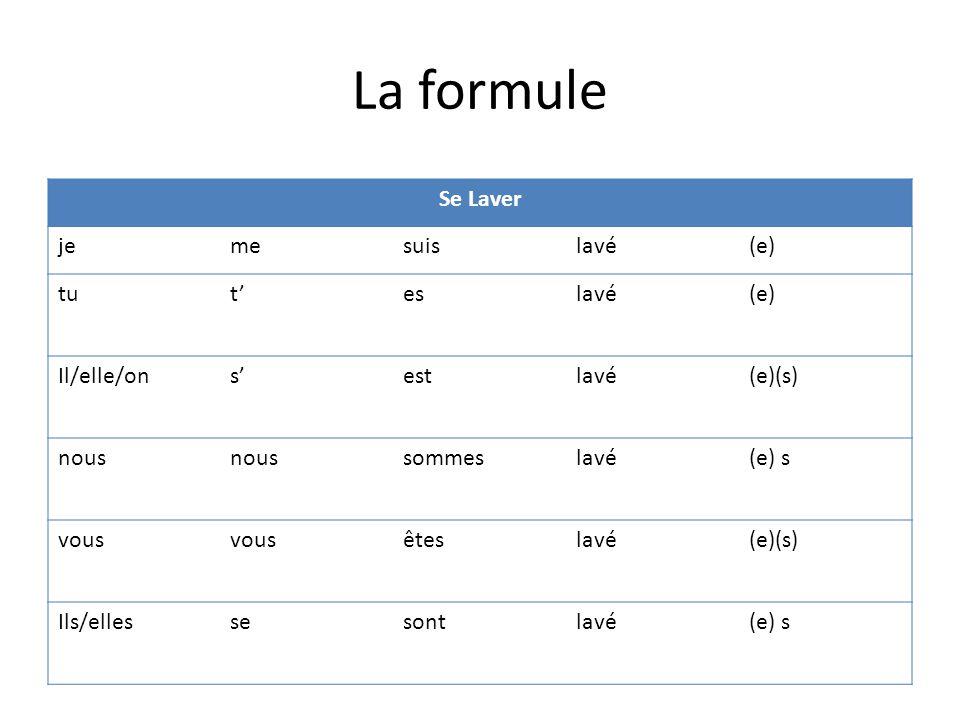 La formule Se Laver jemesuislavé(e) tut'eslavé(e) Il/elle/ons'estlavé(e)(s) nous sommeslavé(e) s vous êteslavé(e)(s) Ils/ellessesontlavé(e) s