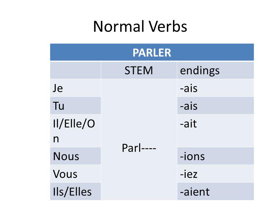 Normal Verbs PARLER STEMendings Je Parl---- -ais Tu-ais Il/Elle/O n -ait Nous-ions Vous-iez Ils/Elles-aient