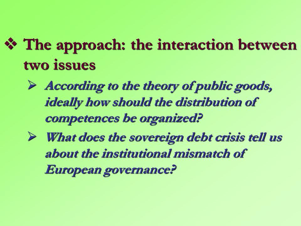 INTRODUCTION  The triple origin of this presentation:  An early investigation about the post euro governance in Europe Le gouvernement économique de la zone euro (1999), La documentation Française, Paris.