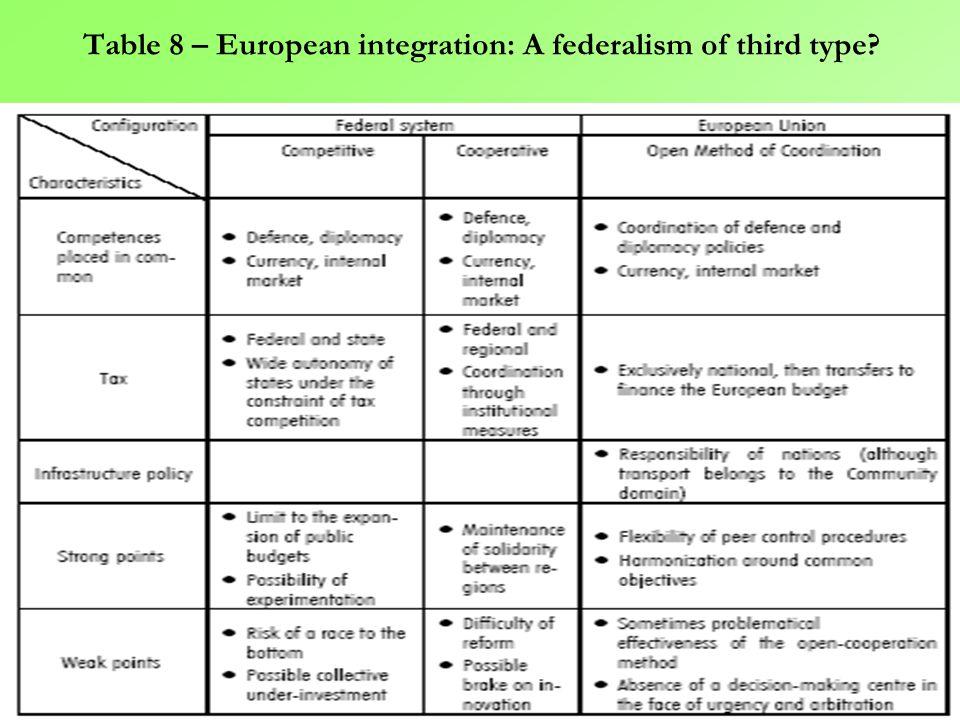 Table 7 – The factors that make contemporary austerity quite dangerous