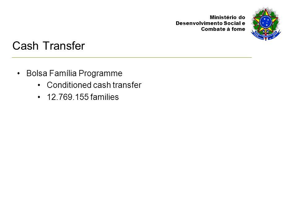 Ministério do Desenvolvimento Social e Combate à fome Cash Transfer Bolsa Família Programme Conditioned cash transfer 12.769.155 families