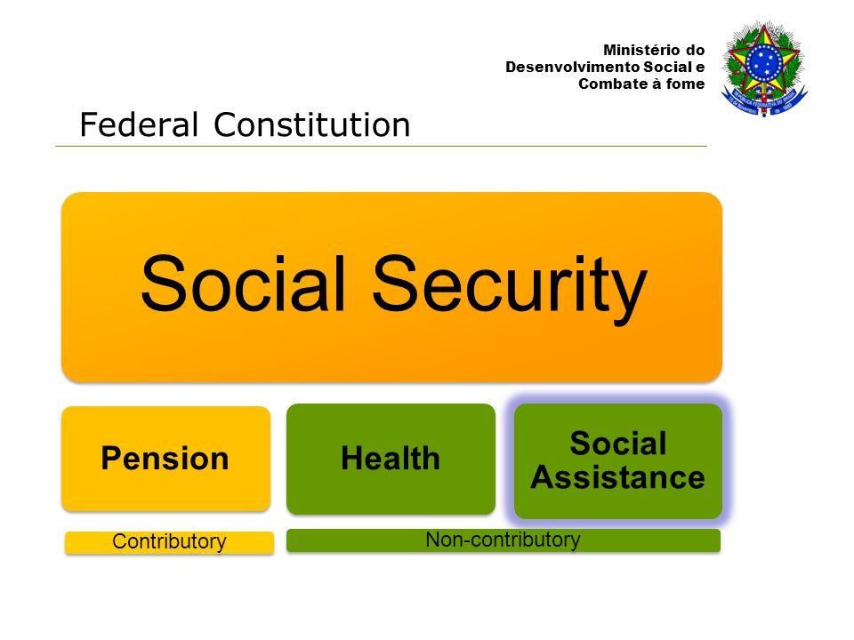 Ministério do Desenvolvimento Social e Combate à fome Federal Constitution Social Security Health Pension Social Assistance Contributory Non-contributory