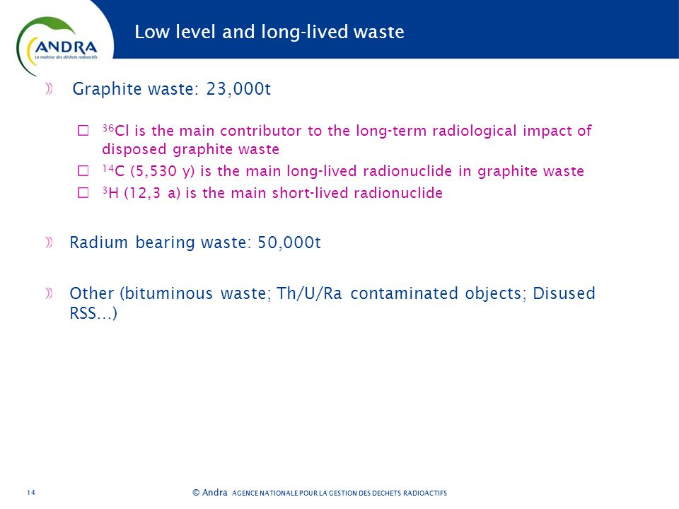 AGENCE NATIONALE POUR LA GESTION DES DÉCHETS RADIOACTIFS © Andra Low level and long-lived waste 14 Graphite waste: 23,000t 36 Cl is the main contributor to the long-term radiological impact of disposed graphite waste 14 C (5,530 y) is the main long-lived radionuclide in graphite waste 3 H (12,3 a) is the main short-lived radionuclide Radium bearing waste: 50,000t Other (bituminous waste; Th/U/Ra contaminated objects; Disused RSS…)