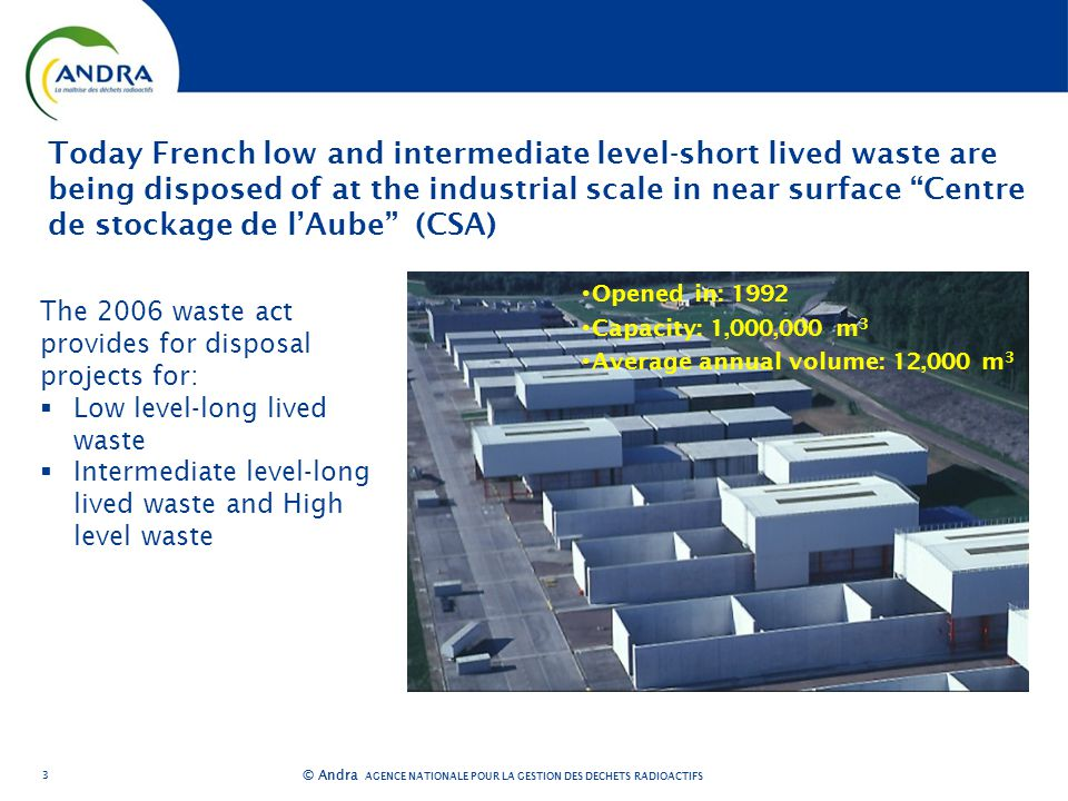 AGENCE NATIONALE POUR LA GESTION DES DÉCHETS RADIOACTIFS © Andra 3 Today French low and intermediate level-short lived waste are being disposed of at the industrial scale in near surface Centre de stockage de l'Aube (CSA) Opened in: 1992 Capacity: 1,000,000 m 3 Average annual volume: 12,000 m 3 The 2006 waste act provides for disposal projects for:  Low level-long lived waste  Intermediate level-long lived waste and High level waste