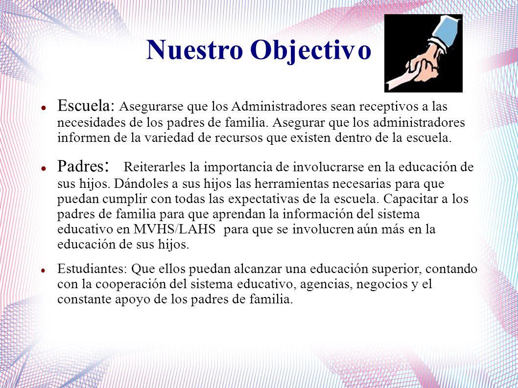 Nuestro Objectivo Escuela: Asegurarse que los Administradores sean receptivos a las necesidades de los padres de familia.