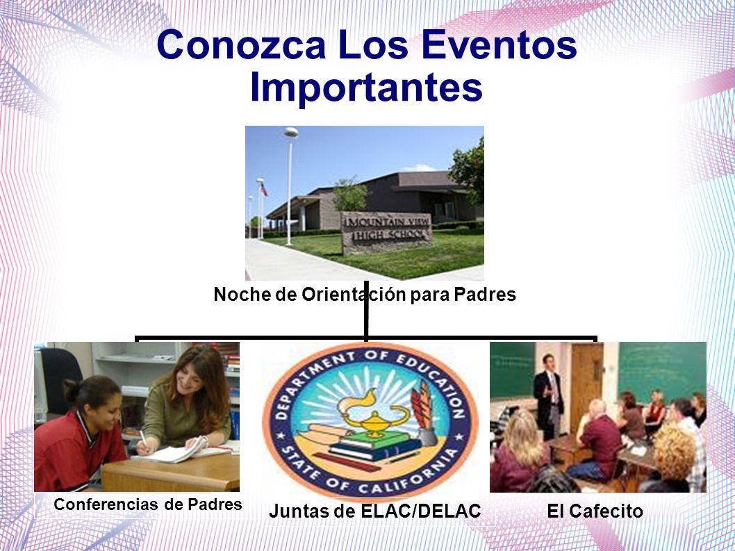 Conozca Los Eventos Importantes Conferencias de Padres Juntas de ELAC/DELAC El Cafecito Noche de Orientación para Padres