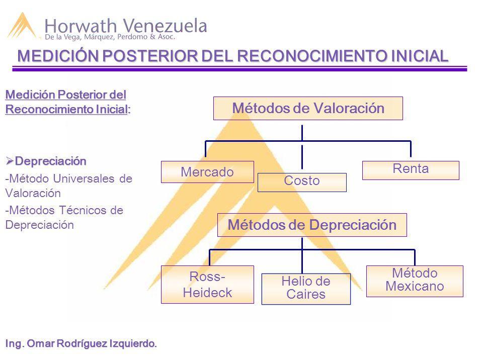 MEDICIÓN POSTERIOR DEL RECONOCIMIENTO INICIAL Medición Posterior del Reconocimiento Inicial:  Depreciación -Método Universales de Valoración -Métodos Técnicos de Depreciación Ing.