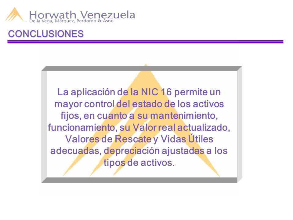 CONCLUSIONES La aplicación de la NIC 16 permite un mayor control del estado de los activos fijos, en cuanto a su mantenimiento, funcionamiento, su Valor real actualizado, Valores de Rescate y Vidas Útiles adecuadas, depreciación ajustadas a los tipos de activos.