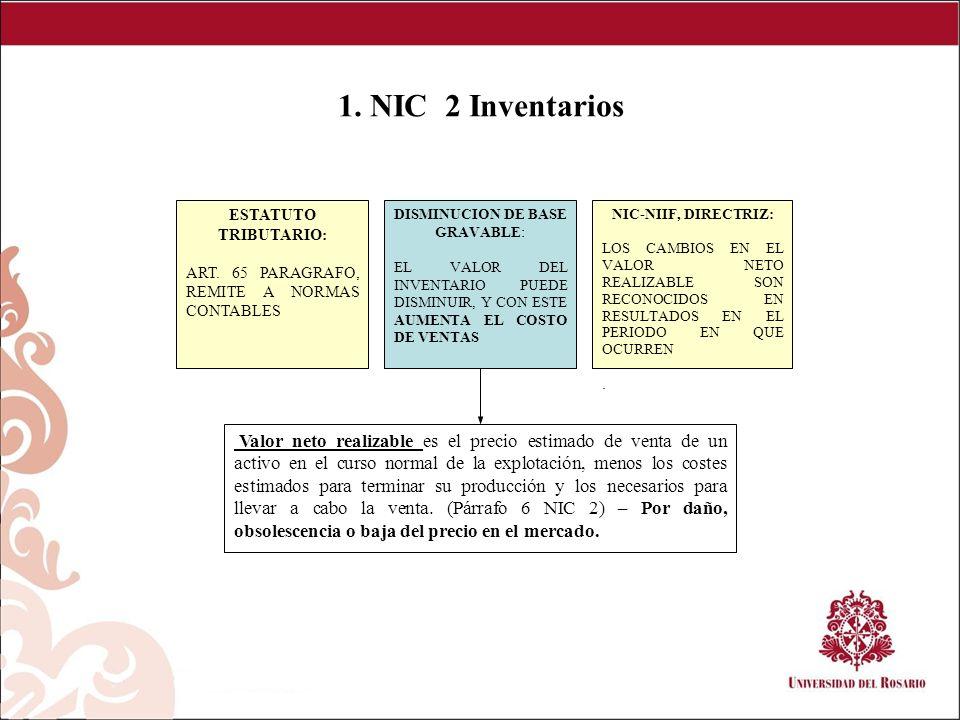 Conclusión: Podría llegar a afectar la base gravable del impuesto de renta, así:  El valor neto realizable es un método de valoración, de acuerdo a la NIC 2.