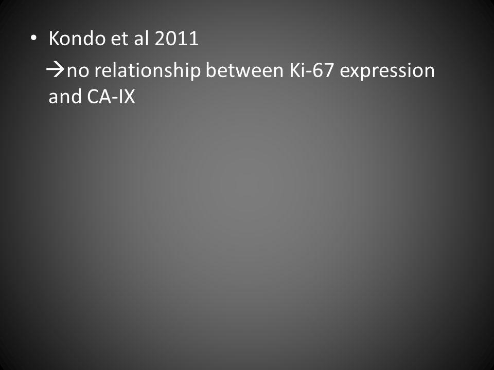 Kondo et al 2011  no relationship between Ki-67 expression and CA-IX