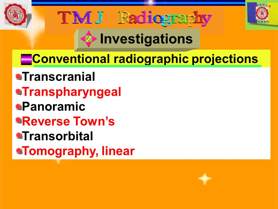 Summary of different parts of TMJ shown by the conventional projections Ref. 1