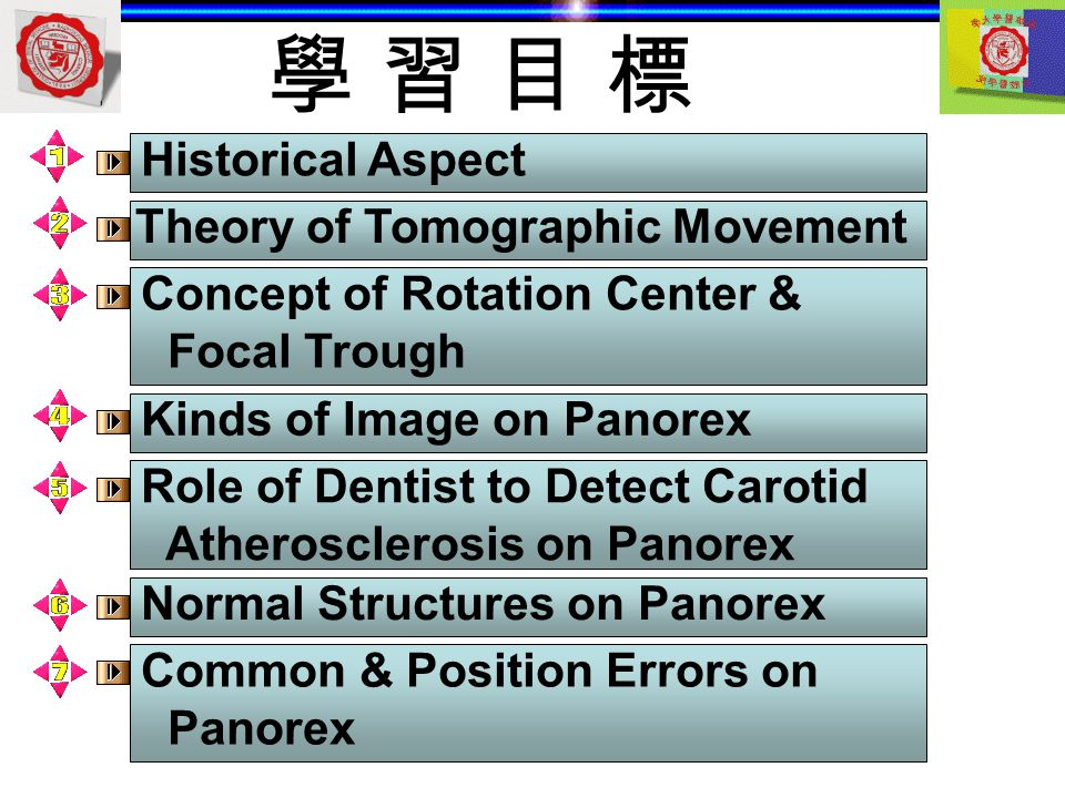 Historical Aspect Theory of Tomographic Movement Concept of Rotation Center & Focal Trough Kinds of Image on Panorex Role of Dentist to Detect Carotid