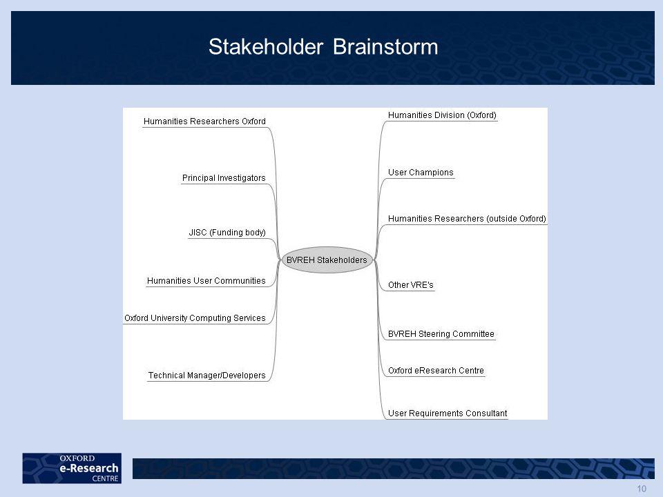 10 Stakeholder Brainstorm