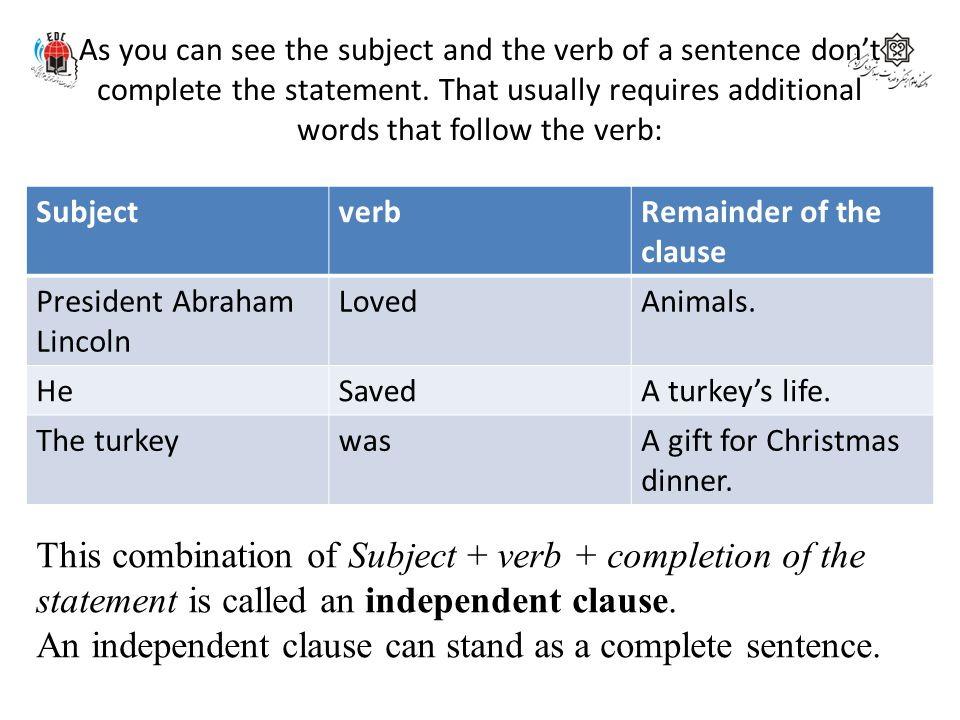 As you can see the subject and the verb of a sentence don't complete the statement. That usually requires additional words that follow the verb: Subje