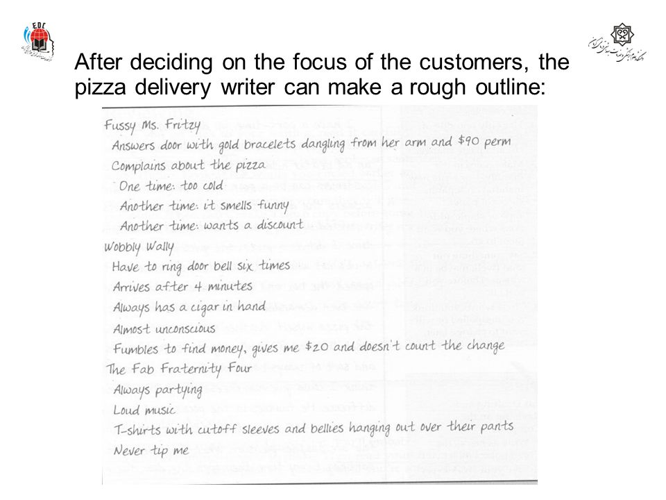 After deciding on the focus of the customers, the pizza delivery writer can make a rough outline: