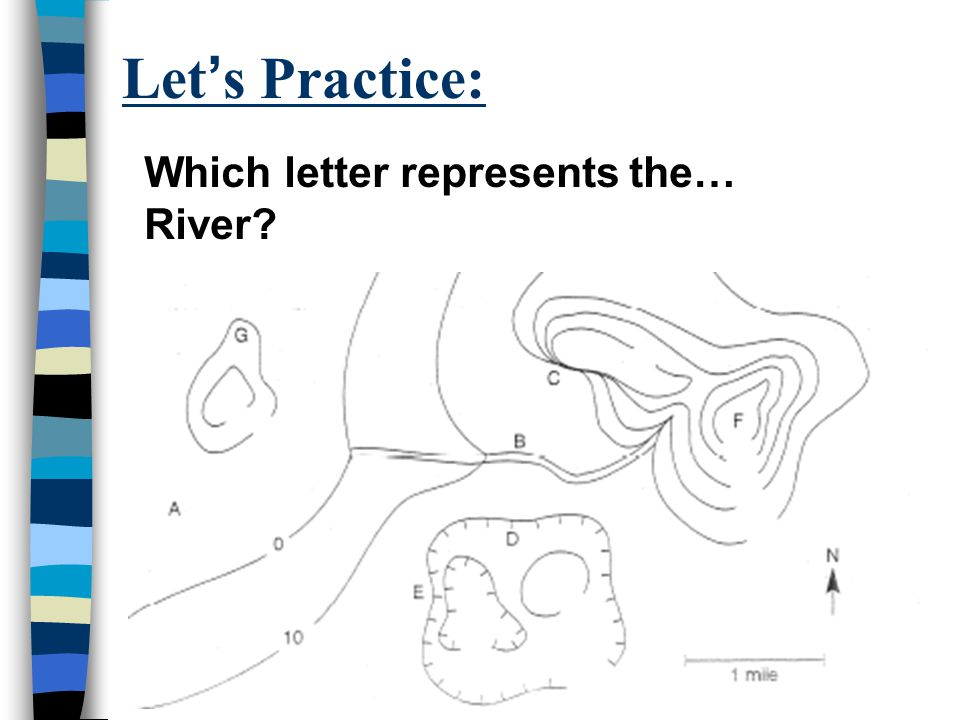Let's Practice: Which letter represents the… River?