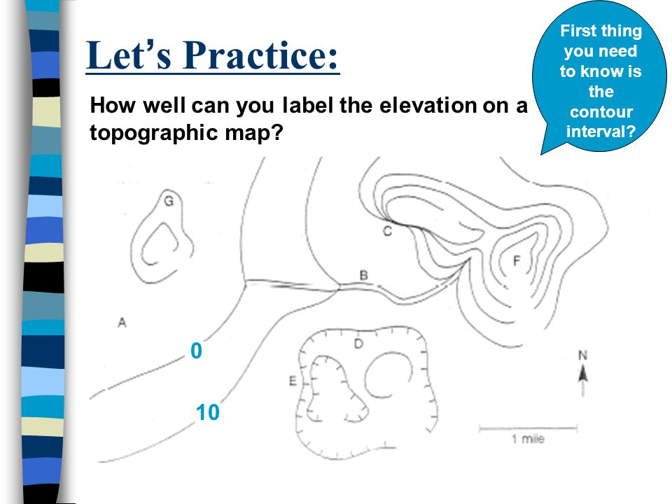 Let's Practice: How well can you label the elevation on a topographic map? 0 10 First thing you need to know is the contour interval?