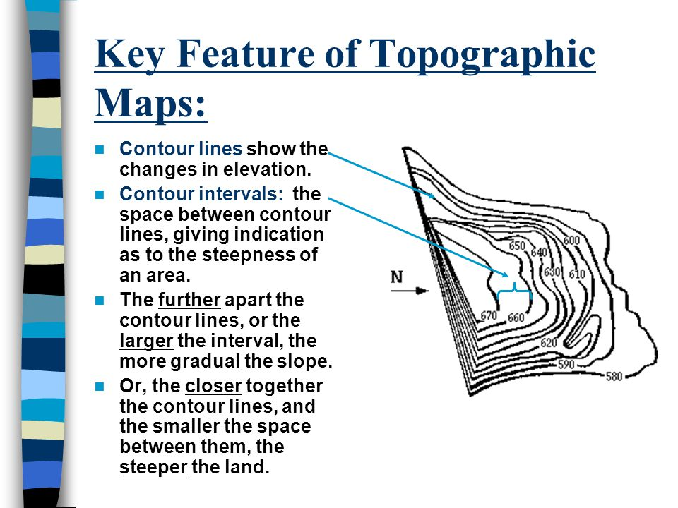 Key Feature of Topographic Maps: Contour lines show the changes in elevation. Contour intervals: the space between contour lines, giving indication as