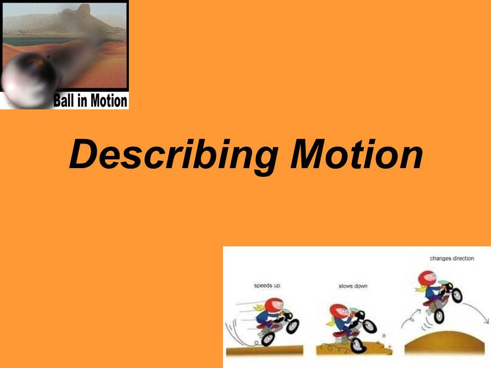 NEGATIVE Acceleration?.