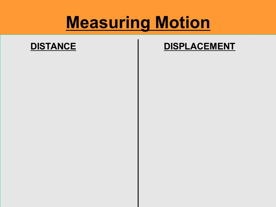 Measuring Motion Distance – total change in position Displacement – change in position IN A STRAIGHT LINE (from point A to point B)