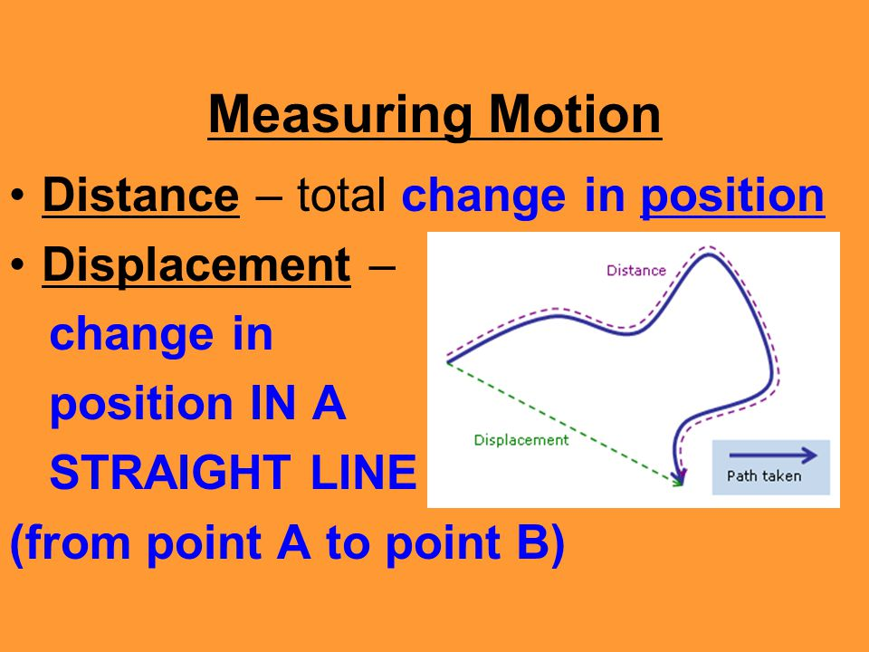 Reference Point Define Motion A change in position in relation to a reference point.