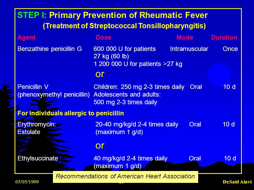 05/05/1999Dr.Said Alavi26 STEP I: Primary Prevention of Rheumatic Fever (Treatment of Streptococcal Tonsillopharyngitis) Agent Dose Mode Duration Benz