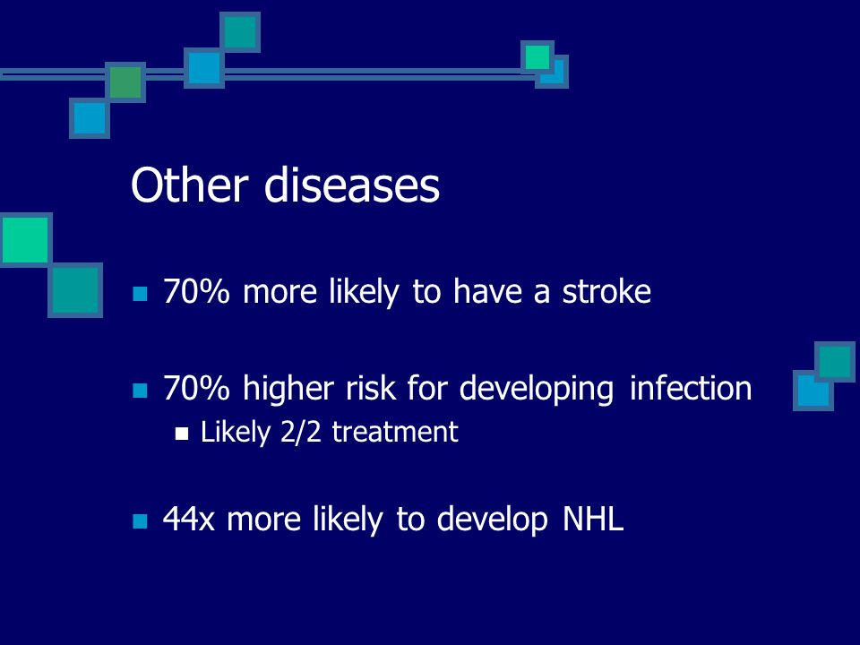Other diseases 70% more likely to have a stroke 70% higher risk for developing infection Likely 2/2 treatment 44x more likely to develop NHL