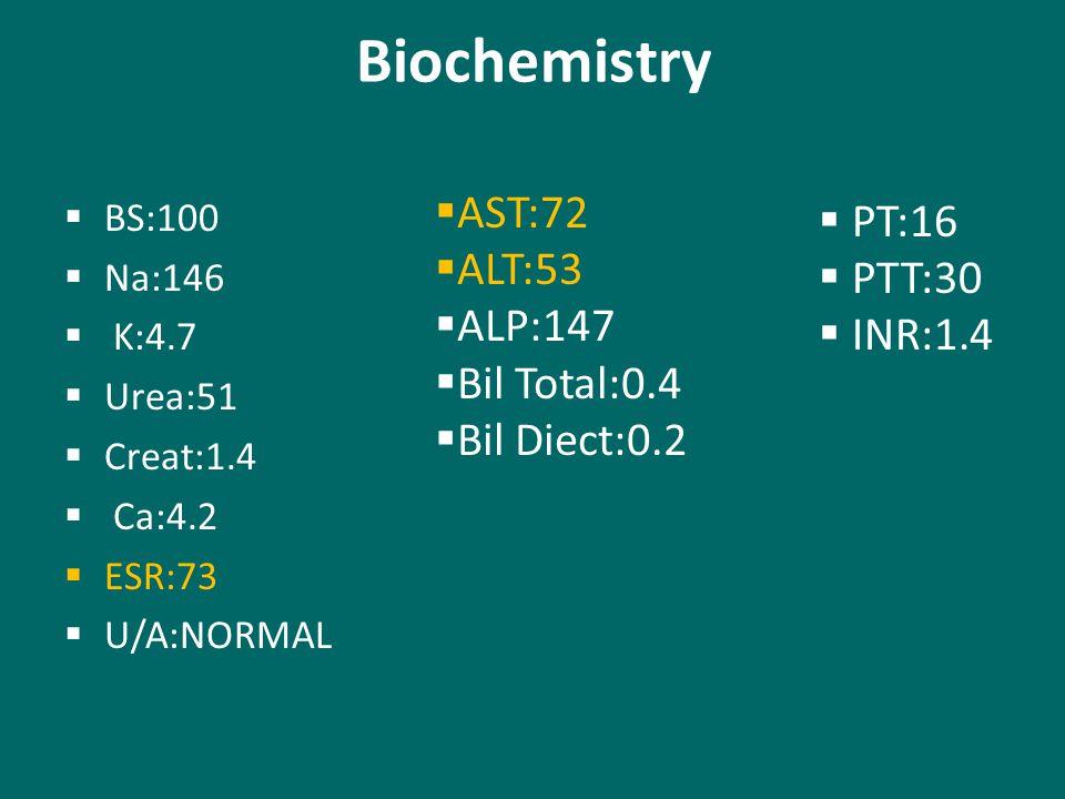 Biochemistry  BS:100  Na:146  K:4.7  Urea:51  Creat:1.4  Ca:4.2  ESR:73  U/A:NORMAL  PT:16  PTT:30  INR:1.4  AST:72  ALT:53  ALP:147  Bil Total:0.4  Bil Diect:0.2