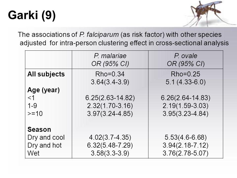 Garki (9) P. malariae OR (95% CI) P.