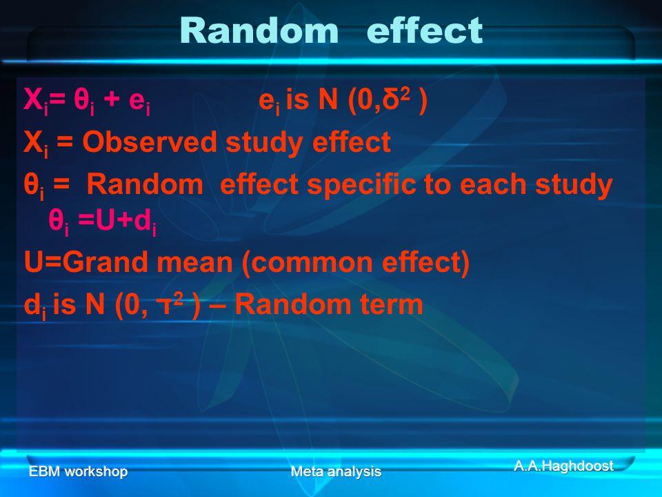 EBM workshopMeta analysis Random effect X i = θ i + e i e i is N (0,δ 2 ) X i = Observed study effect θ i = Random effect specific to each study θ i =U+d i U=Grand mean (common effect) d i is N (0, ד 2 ) – Random term