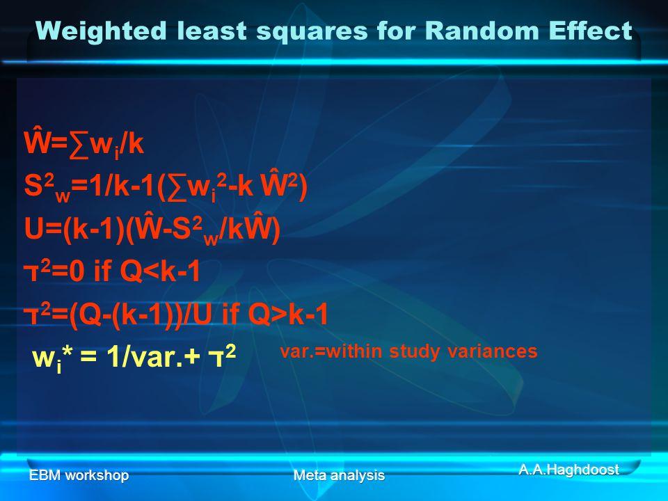 EBM workshopMeta analysis Weighted least squares for Random Effect Ŵ=∑w i /k S 2 w =1/k-1(∑w i 2 -k Ŵ 2 ) U=(k-1)(Ŵ-S 2 w /kŴ) ד 2 =0 if Q<k-1 ד 2 =(Q-(k-1))/U if Q>k-1 w i * = 1/var.+ ד 2 var.=within study variances