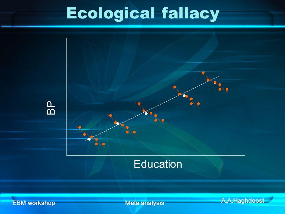 EBM workshopMeta analysis Ecological fallacy BP Education