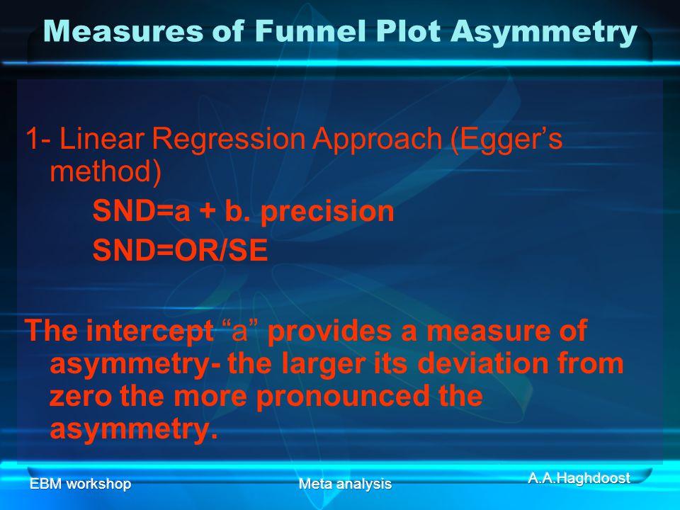 EBM workshopMeta analysis 1- Linear Regression Approach (Egger's method) SND=a + b.