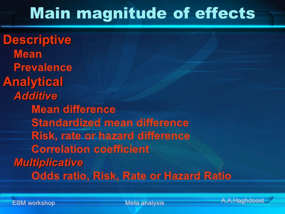 EBM workshopMeta analysis Main magnitude of effectsDescriptive Mean PrevalenceAnalyticalAdditive Mean difference Standardized mean difference Risk, rate or hazard difference Correlation coefficientMultiplicative Odds ratio, Risk, Rate or Hazard Ratio