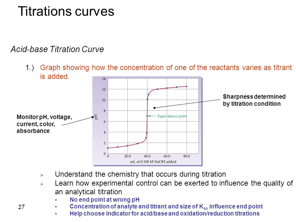 Titrations curves Acid-base Titration Curve 1.)Graph showing how the concentration of one of the reactants varies as titrant is added.