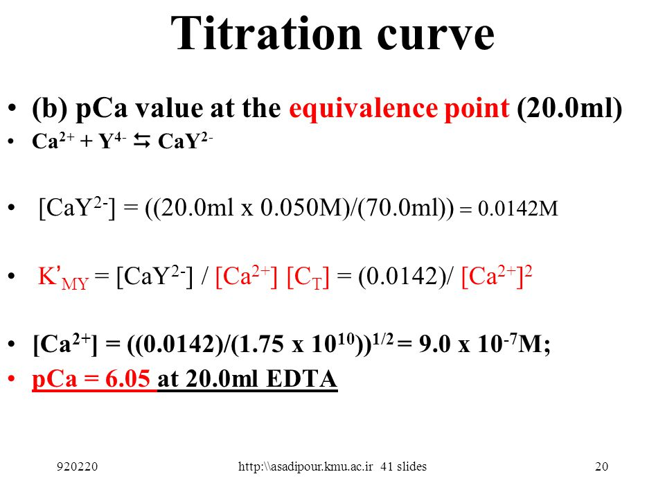 Titration curve 50.0mL 0.020M Ca 2+ with 0.050M EDTA, pH 10.0 K ' s for specific pH at pH 10.0, K ' s = (  4 )(K CaY ) = (0.35)(5.0 x 10 10 ) = 1.75 x 10 10 (a) pCa values before the equivalence point (10.0ml) Ca 2+ + Y 4-  CaY 2- [Ca 2+ ] =((50.0 x 0.020) –(10.0 x 0.050))/(60.0) = 0.0083M pCa = 2.08 at 10.0ml EDTA 19920220http:\\asadipour.kmu.ac.ir 41 slides N1V1=N2V2 V2=20 ml