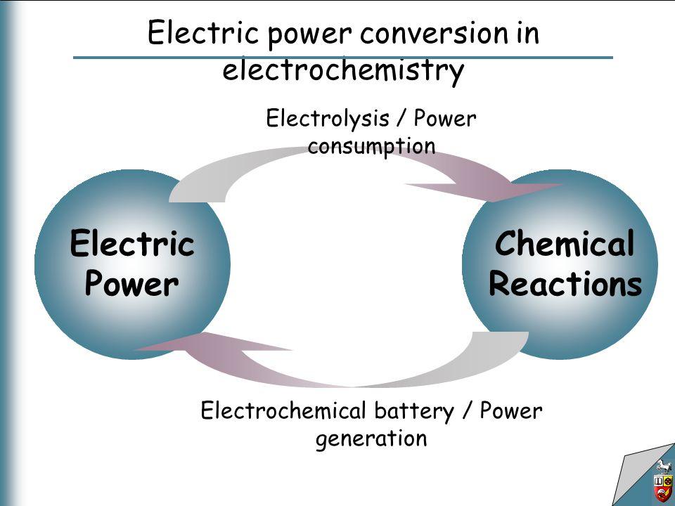 battery +- inert electrodes power source vessel e-e- e-e- conductive medium Cell Construction Sign or polarity of electrodes (-)(+)