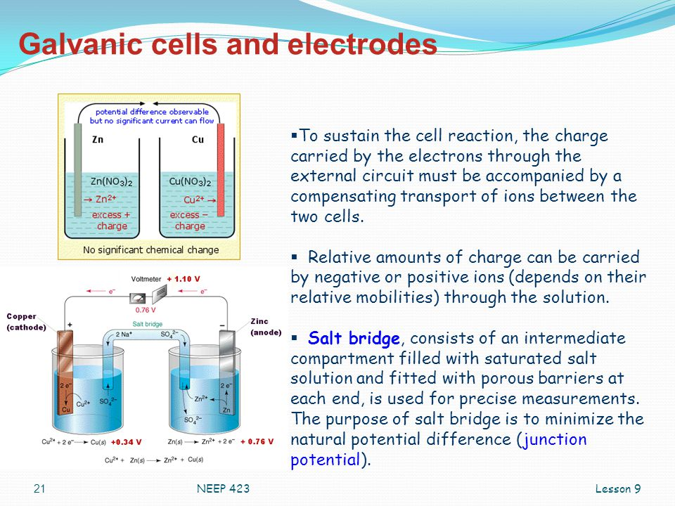 Lesson 9 NEEP 423 21 Galvanic cells and electrodes  To sustain the cell reaction, the charge carried by the electrons through the external circuit mu