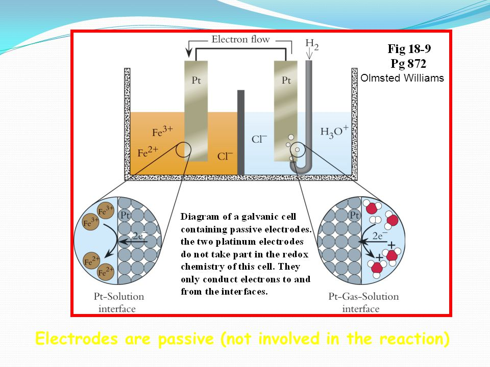 Electrodes are passive (not involved in the reaction) Olmsted Williams