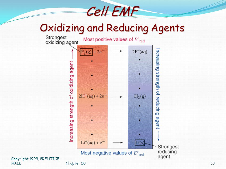 Copyright 1999, PRENTICE HALLChapter 20 30 Cell EMF Oxidizing and Reducing Agents