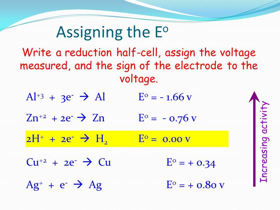 Assigning the E o Al +3 + 3e -  AlE o = - 1.66 v Zn +2 + 2e -  ZnE o = - 0.76 v 2H + + 2e -  H 2 E o = 0.00 v Cu +2 + 2e -  CuE o = + 0.34 Ag + +